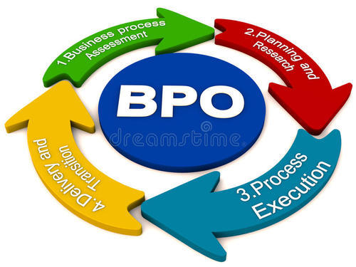 Indian BPO Services to grow at a CGAR of 5.8%